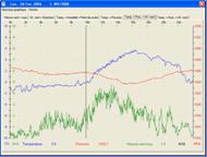 Meteonet Mono and Multi Software